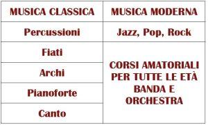 Leggi tutto: Scuola Sublacense di Musica Classica e Moderna